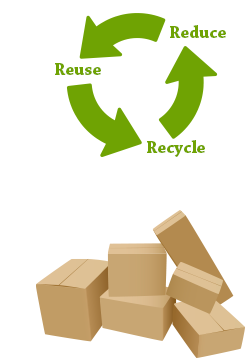 3R Reuse, Recycle, Reduce
